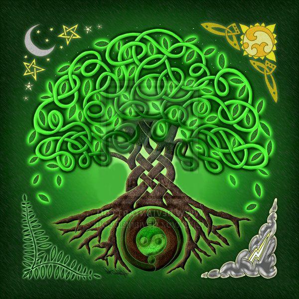 Simbología árbol De La Vida